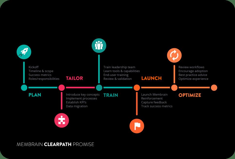 Clearpath-Illustration