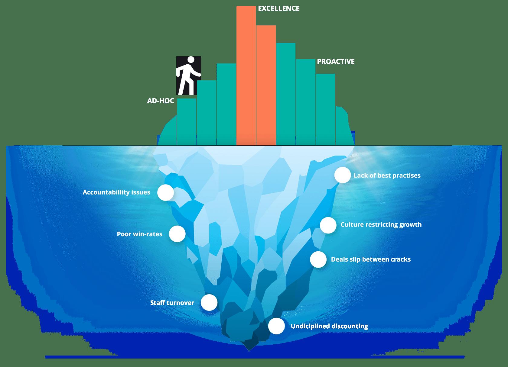 Iceberg_small