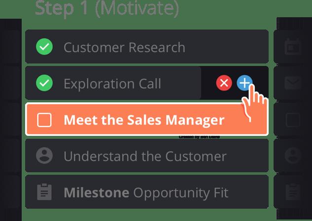 Sales_Process@_2