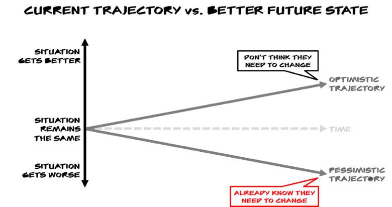 bob-apollo-current-trajectory.png