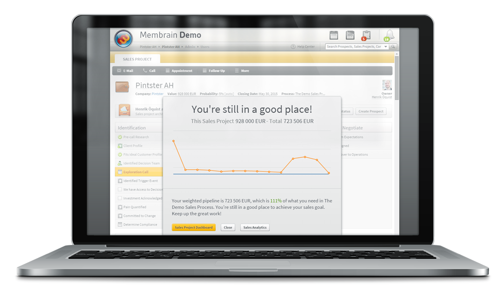 Membrain's focus is to help execute your sales strategy and to grow your sales people from hire date through each deal they work