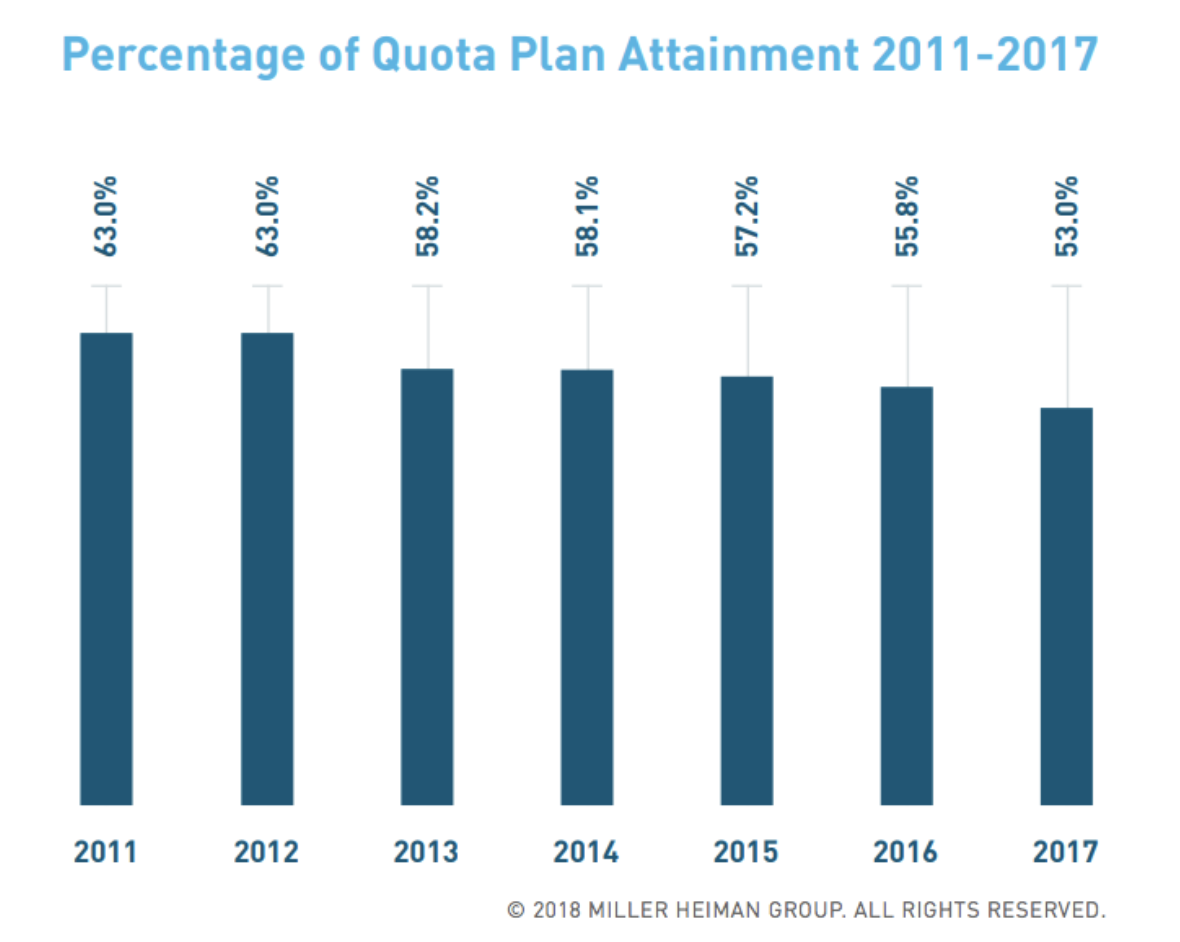 mhi_quota_attainment