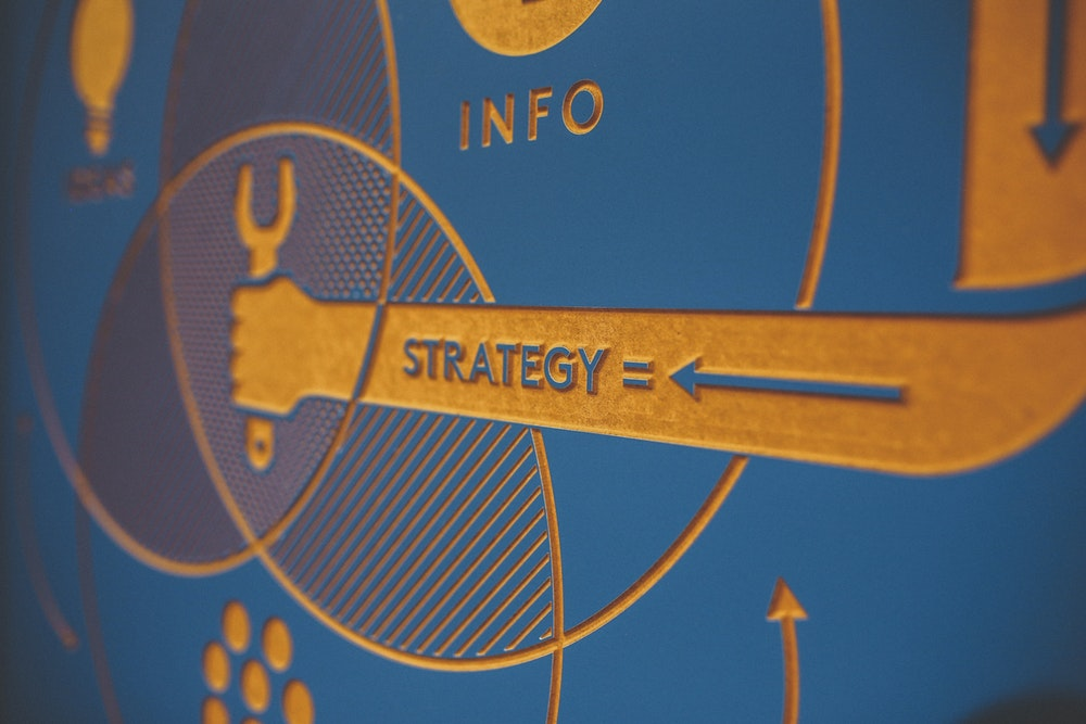 What is a sales strategy and how do you create one?