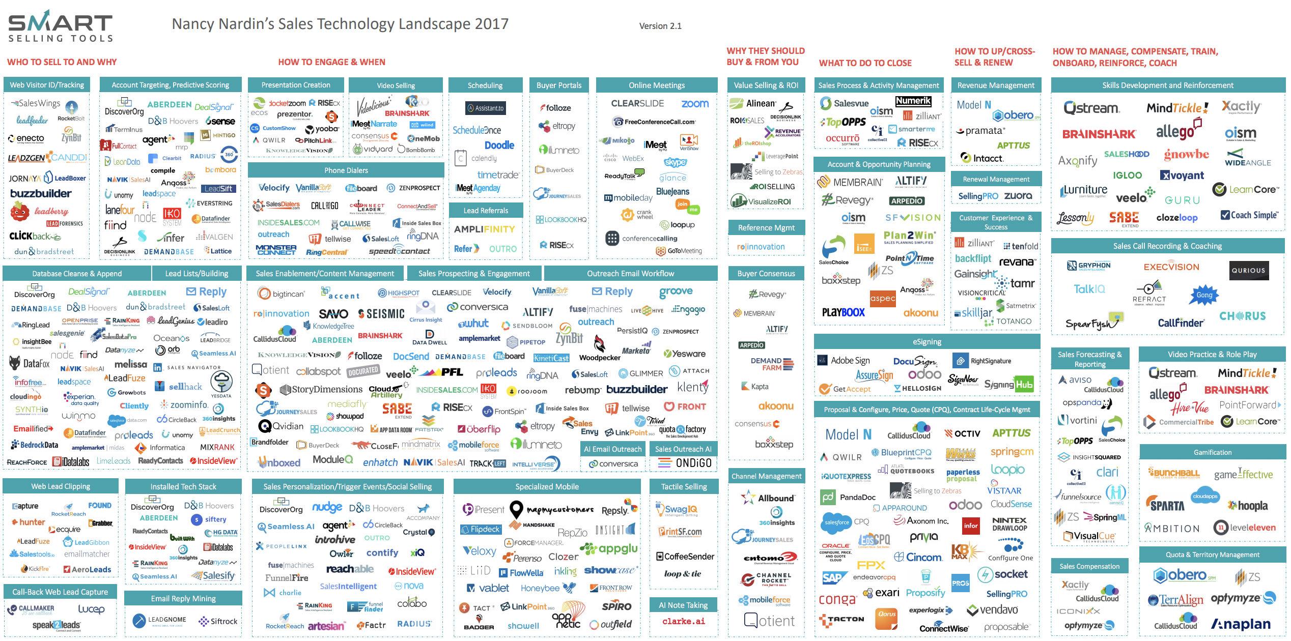 sst-sales-tech-landscape_2017.jpg