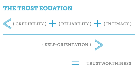 the_trust_equation.png
