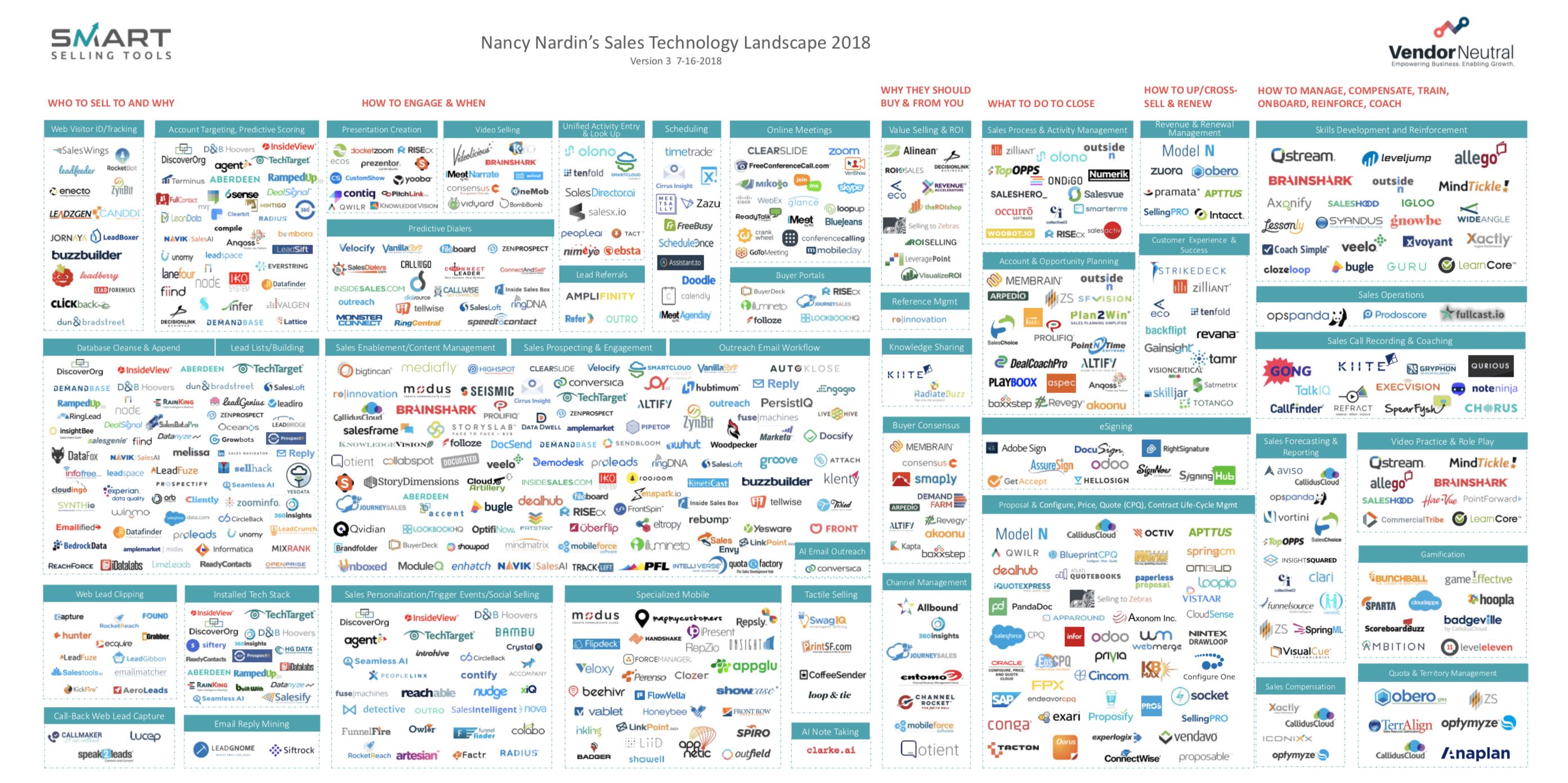 2018-SalesTech-Landscape-V3b