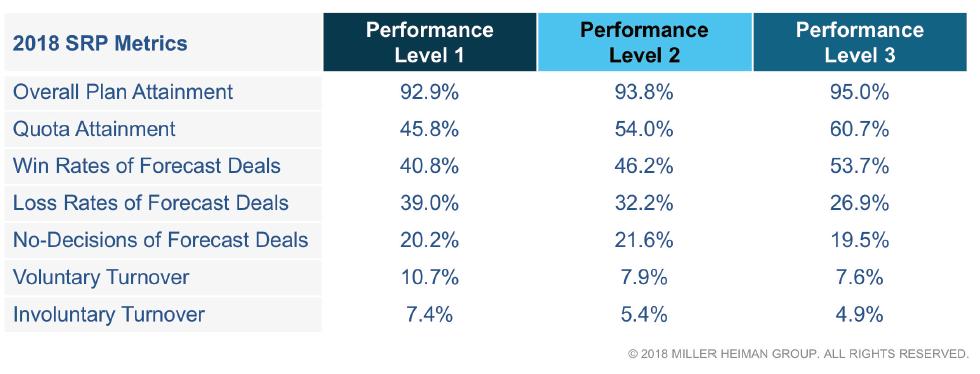 CSO-Insights-2018-Data