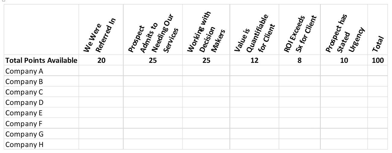 gretchen-scoring-grid