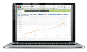 sales-analytics