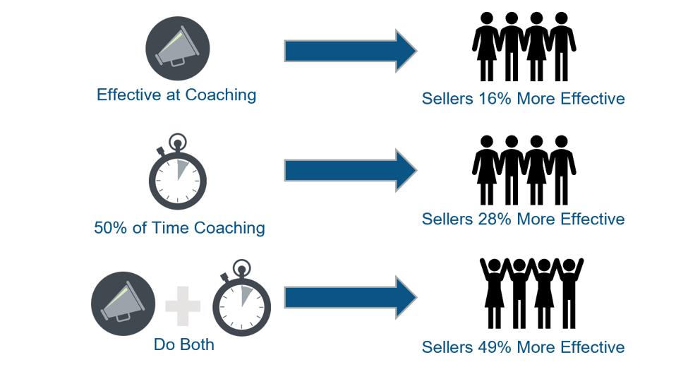 omg-coaching-stats