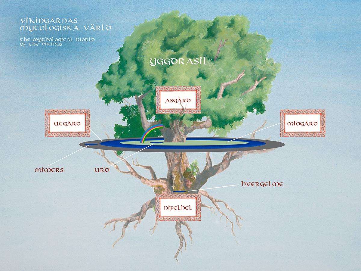 yggdrasil_tree